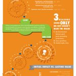 F Infographic for Print pg2